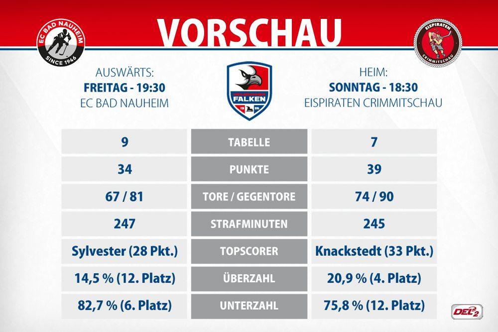 Vorschau / Bad Nauheim / Crimmitschau